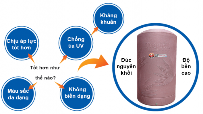 Bon-nuoc-khang-khuan